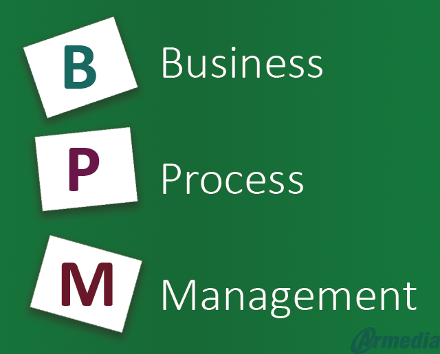 How to Gain Momentum Plus Increase the Efficiency of Your Business Process Management (BPM) Efforts