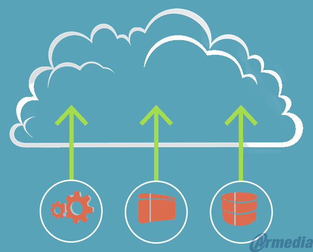 Set Up Successful Strategy Before Moving Your ECM to Cloud