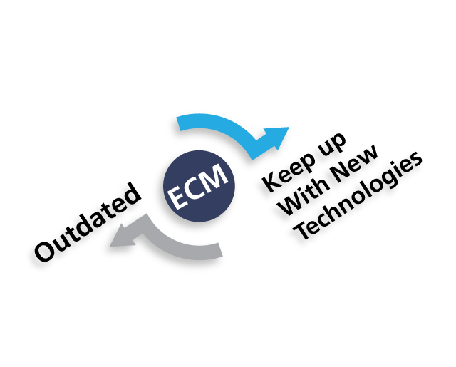 Traditional ECM: The Limitations and Risks of Relying on Outdated ECM Systems